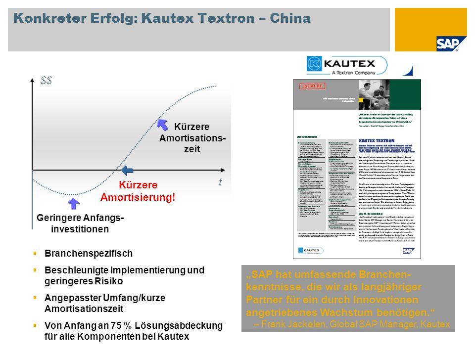Konkreter Erfolg: Kautex Textron – China