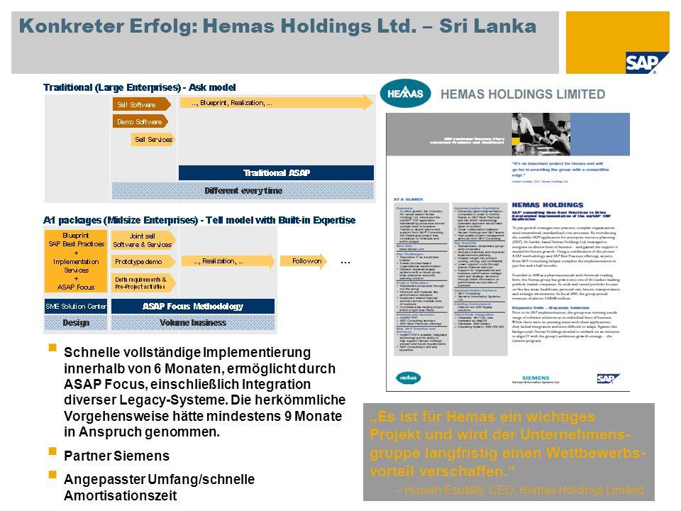 Konkreter Erfolg: Hemas Holdings Ltd. – Sri Lanka