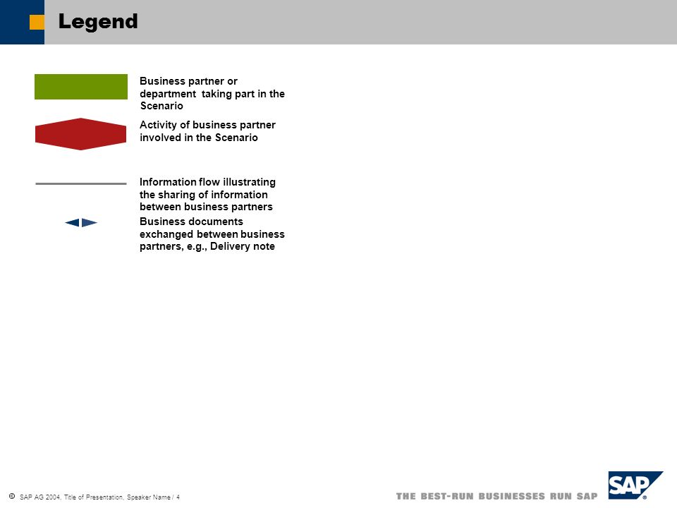 Legend Business partner or department taking part in the Scenario