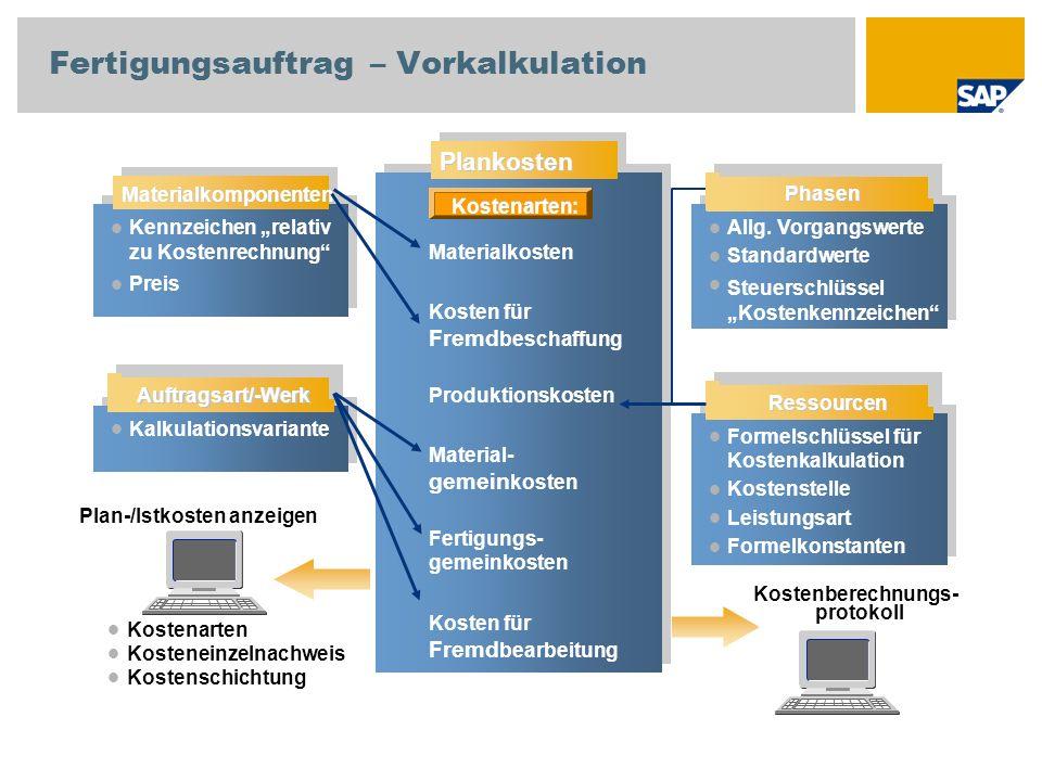 Fertigungsauftrag – Vorkalkulation