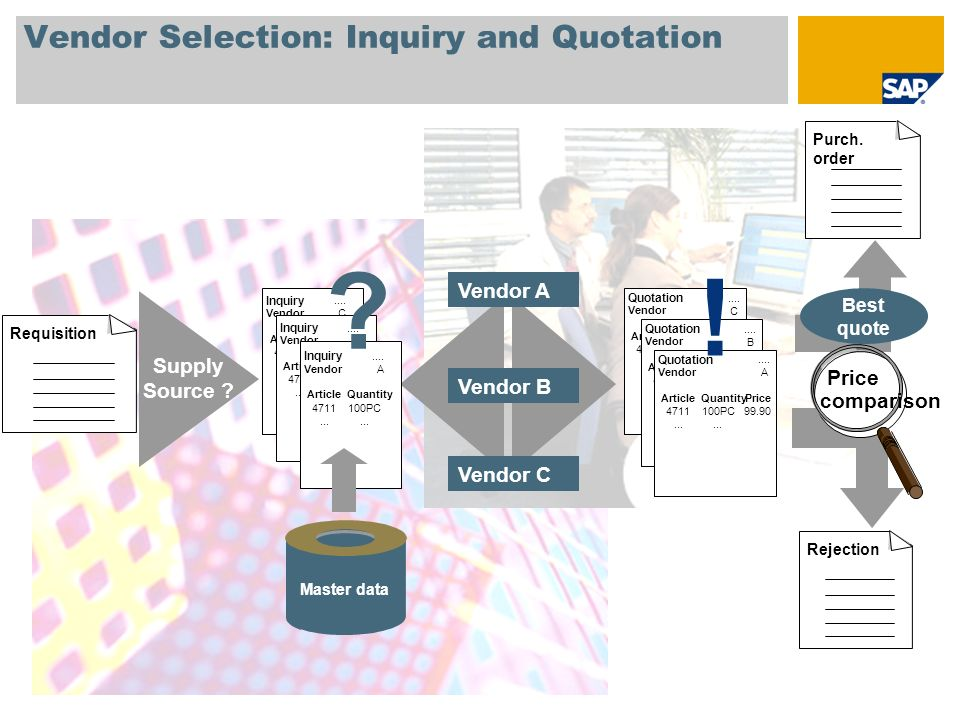 Vendor Selection: Inquiry and Quotation