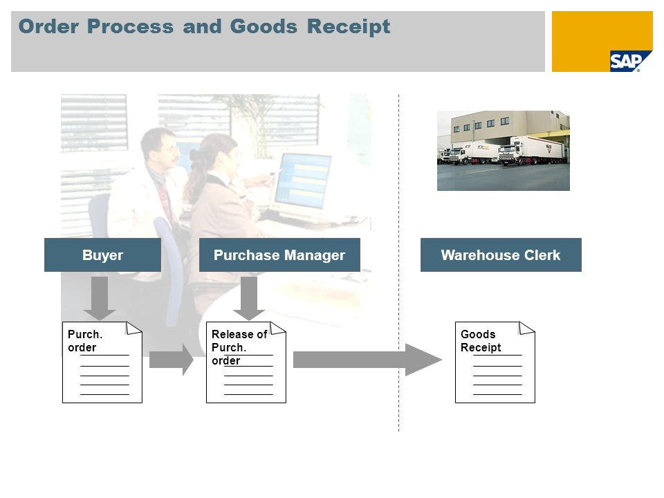 Order Process and Goods Receipt