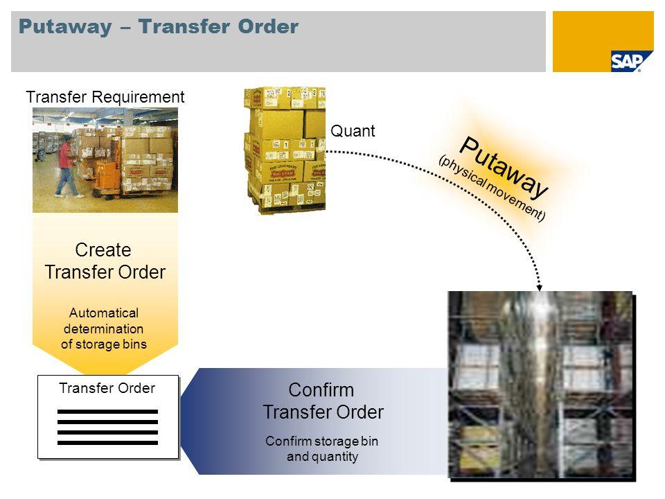 Putaway – Transfer Order