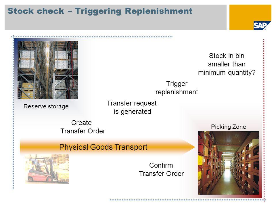 Stock check – Triggering Replenishment