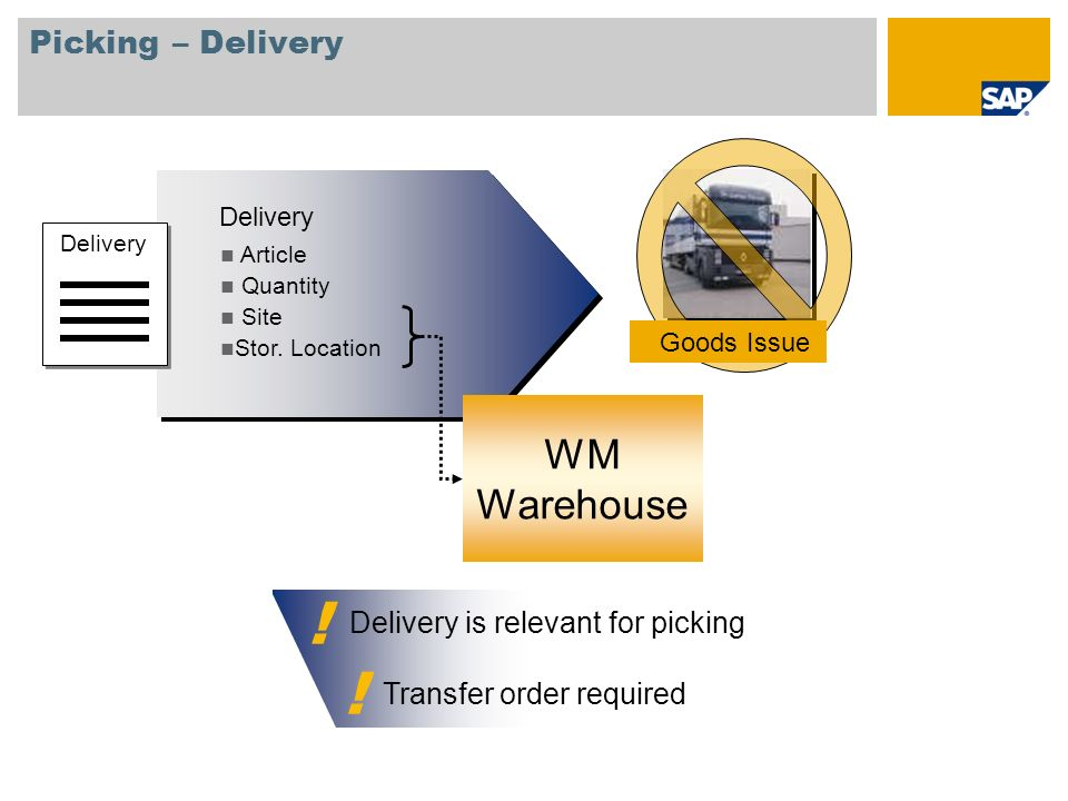 WM Warehouse Picking – Delivery Delivery is relevant for picking