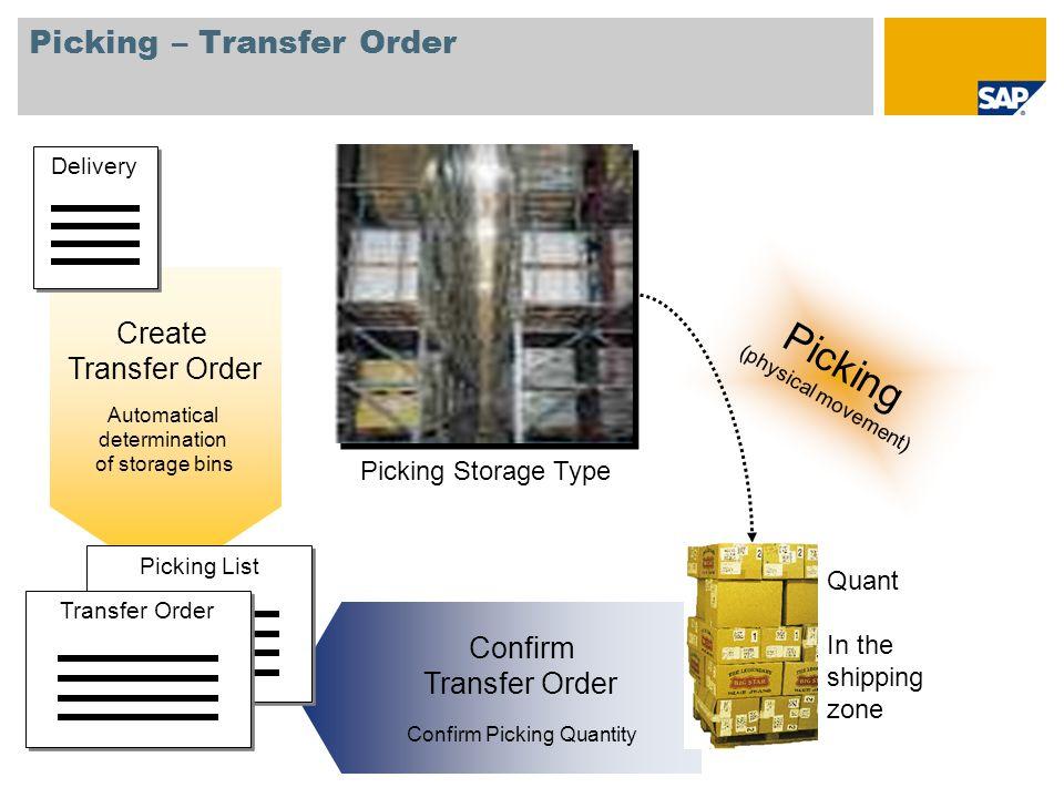 Picking – Transfer Order