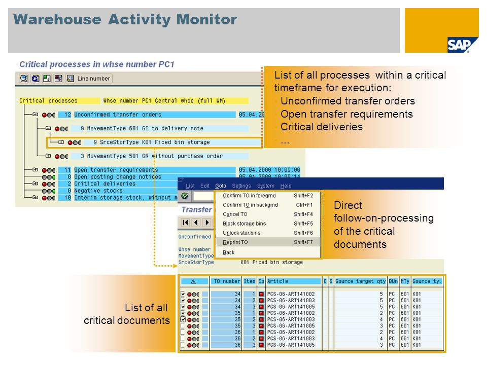Warehouse Activity Monitor