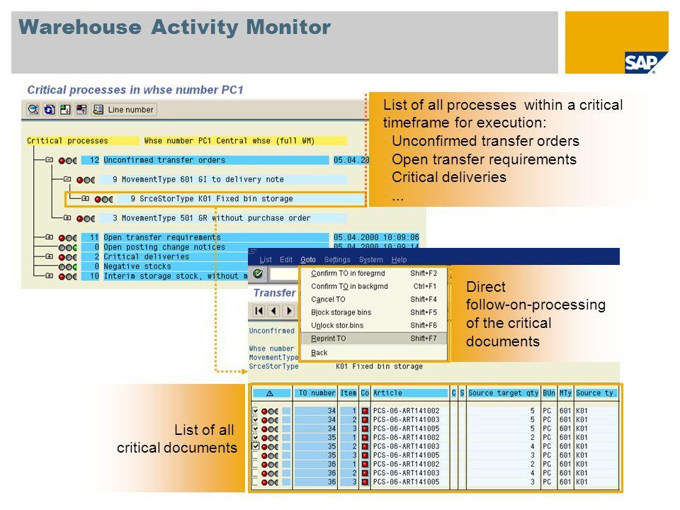 Warehouse Activity Monitor