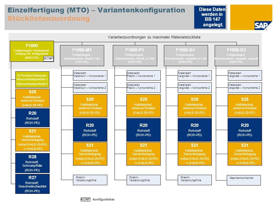 Einzelfertigung (MTO) – Variantenkonfiguration Stücklistenzuordnung
