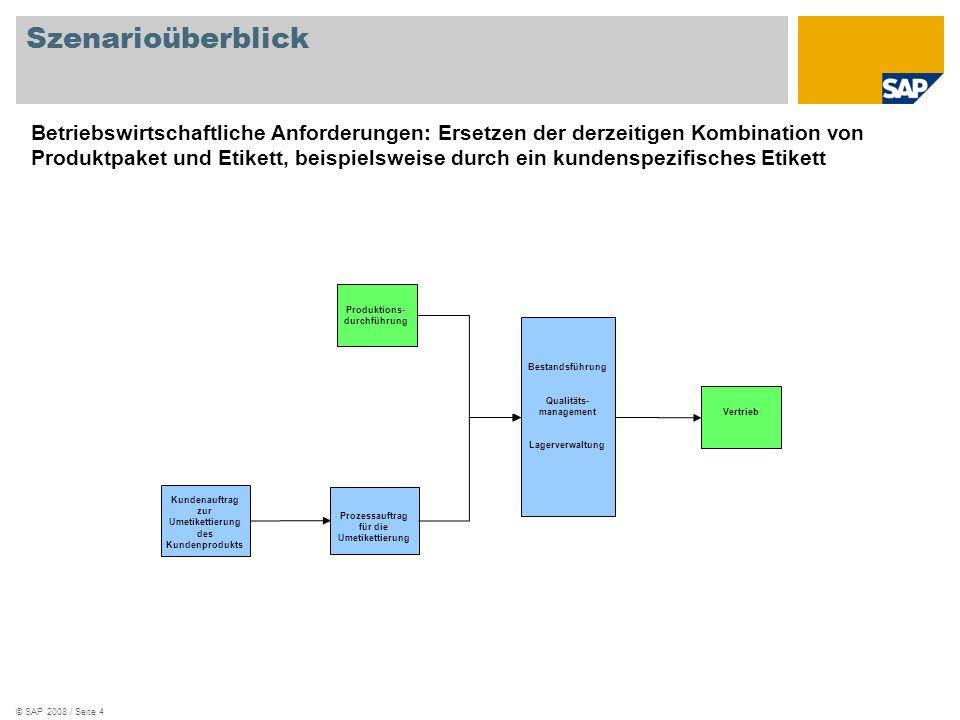 Produktions-durchführung Qualitäts-management