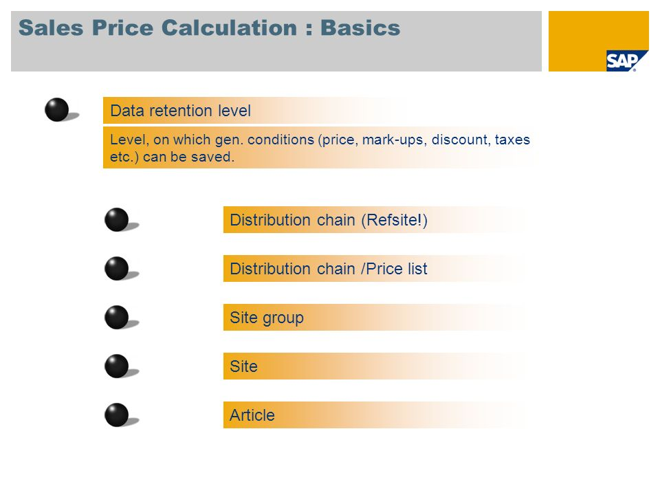 Sales Price Calculation : Basics