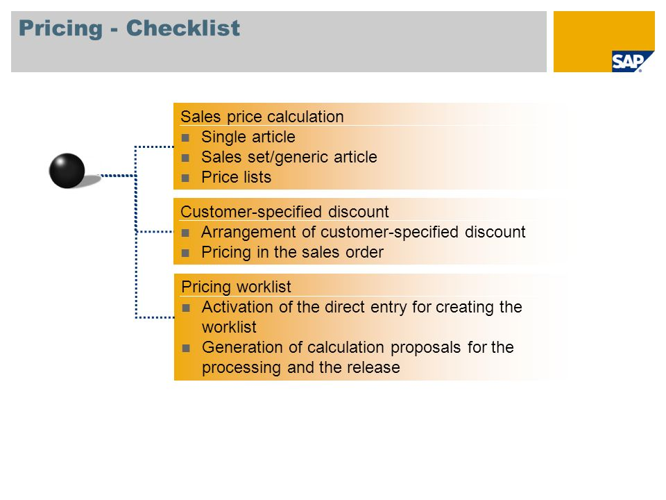 Pricing - Checklist Sales price calculation Single article