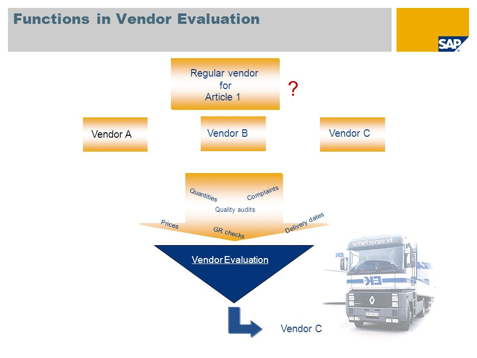 Functions in Vendor Evaluation