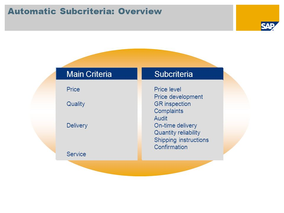 Automatic Subcriteria: Overview