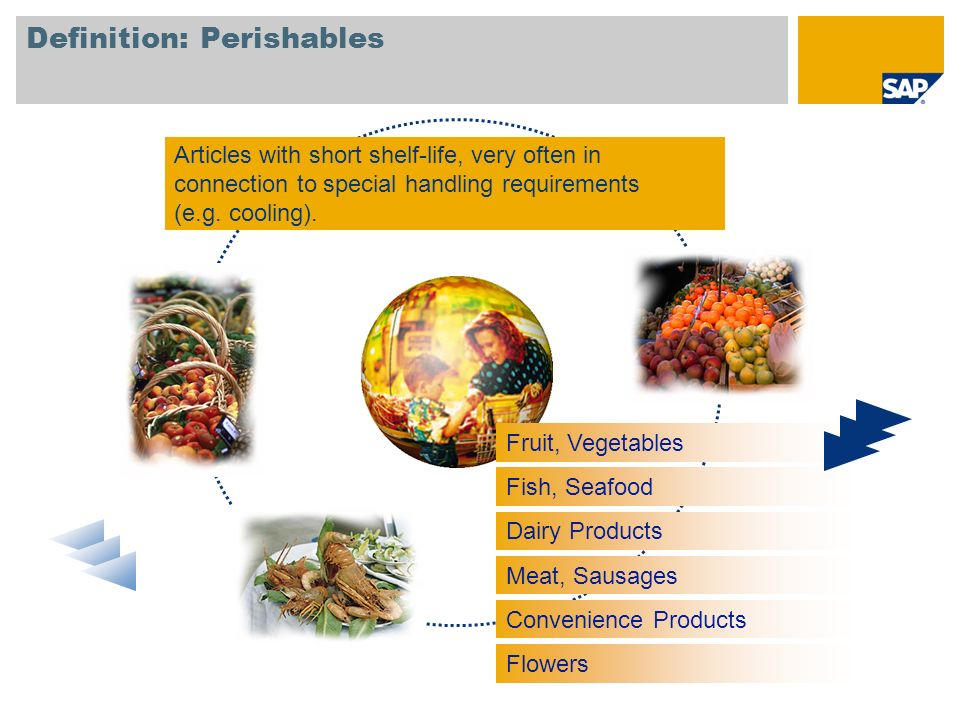 Definition: Perishables