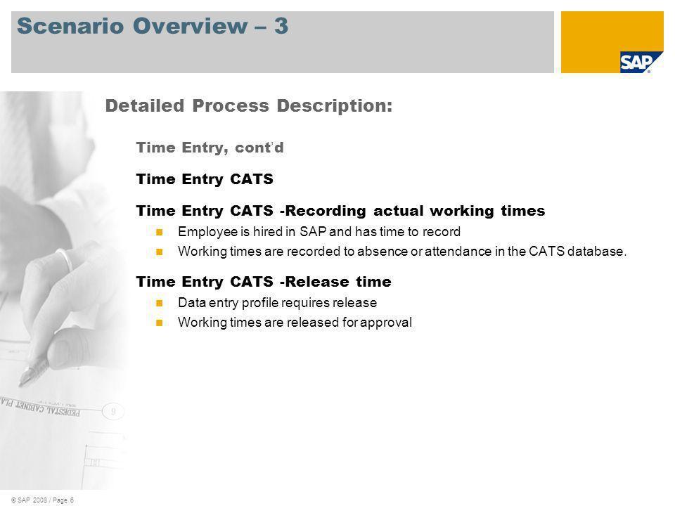 Scenario Overview – 3 Detailed Process Description: Time Entry, cont'd