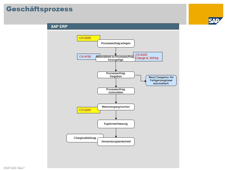 Geschäftsprozess SAP ERP CH-6200 CH-6220 Charge A, 500 kg CH-4100