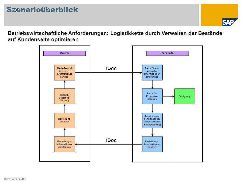 Szenarioüberblick Betriebswirtschaftliche Anforderungen: Logistikkette durch Verwalten der Bestände auf Kundenseite optimieren.