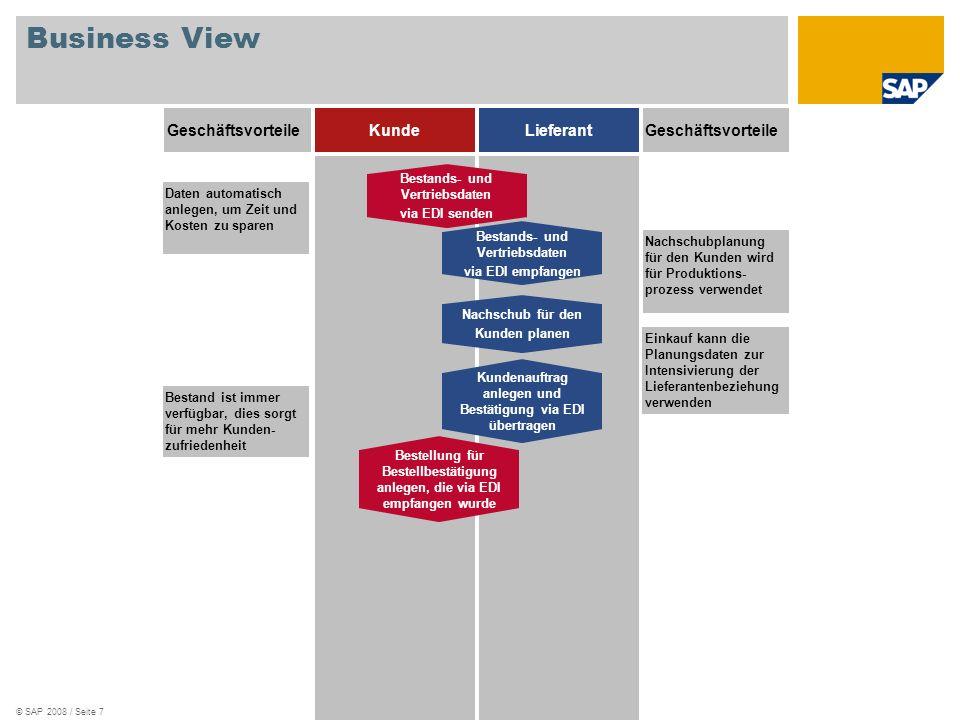 Business View Geschäftsvorteile Kunde Lieferant Geschäftsvorteile