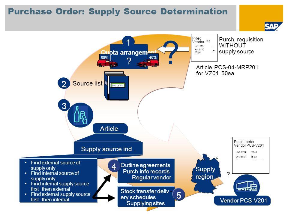 Purchase Order: Supply Source Determination
