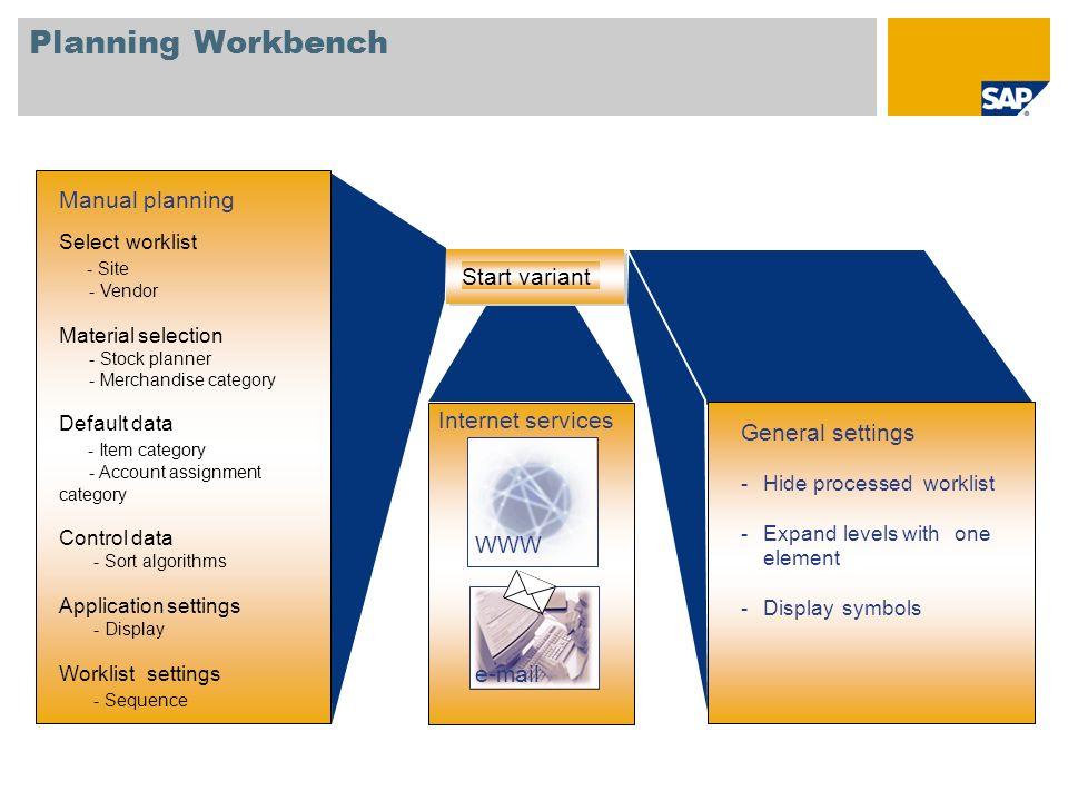 Planning Workbench Manual planning Start variant Internet services