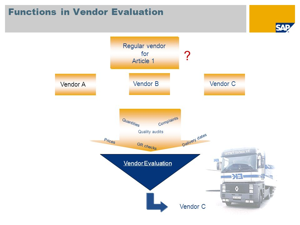 Functions in Vendor Evaluation