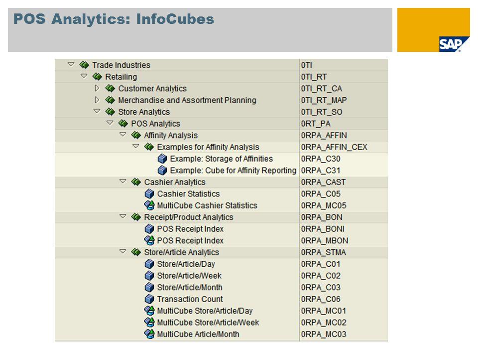 POS Analytics: InfoCubes