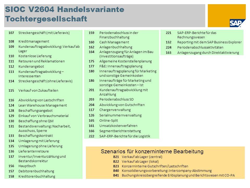 SIOC V2604 Handelsvariante Tochtergesellschaft