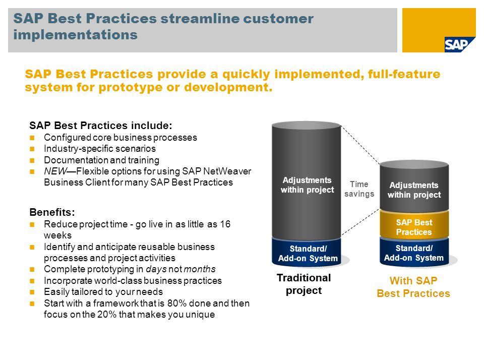 SAP Best Practices streamline customer implementations