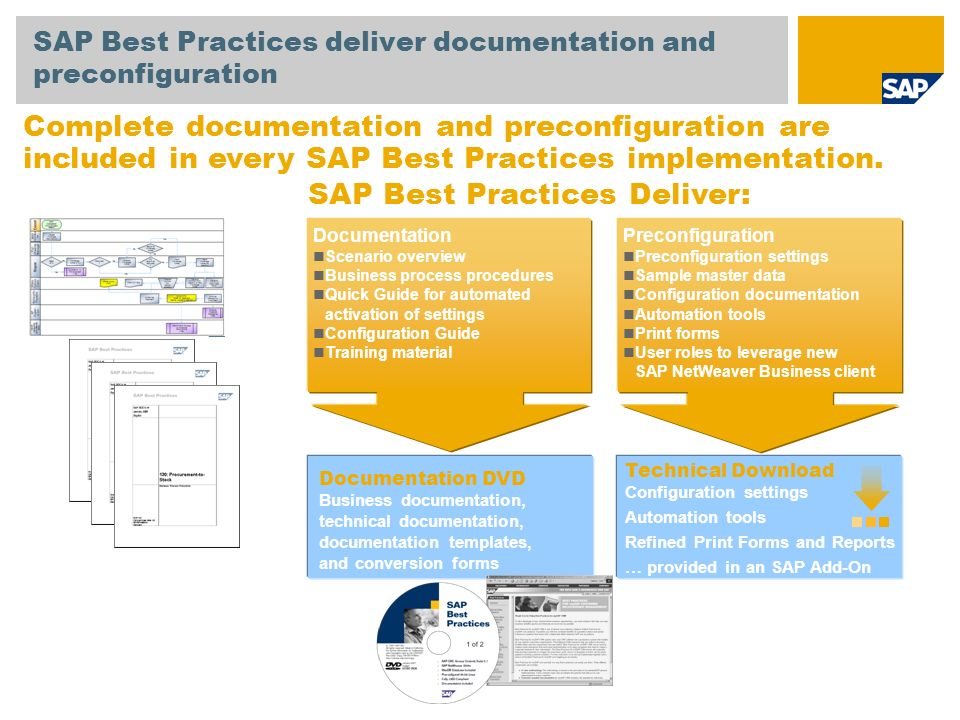 SAP Best Practices deliver documentation and preconfiguration