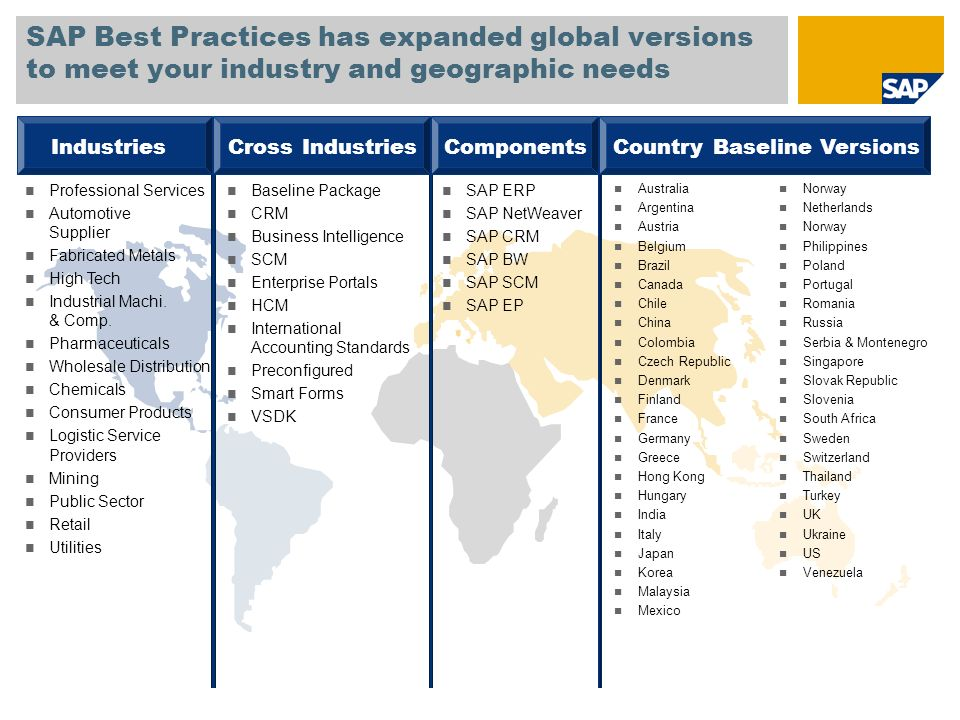SAP Best Practices has expanded global versions to meet your industry and geographic needs