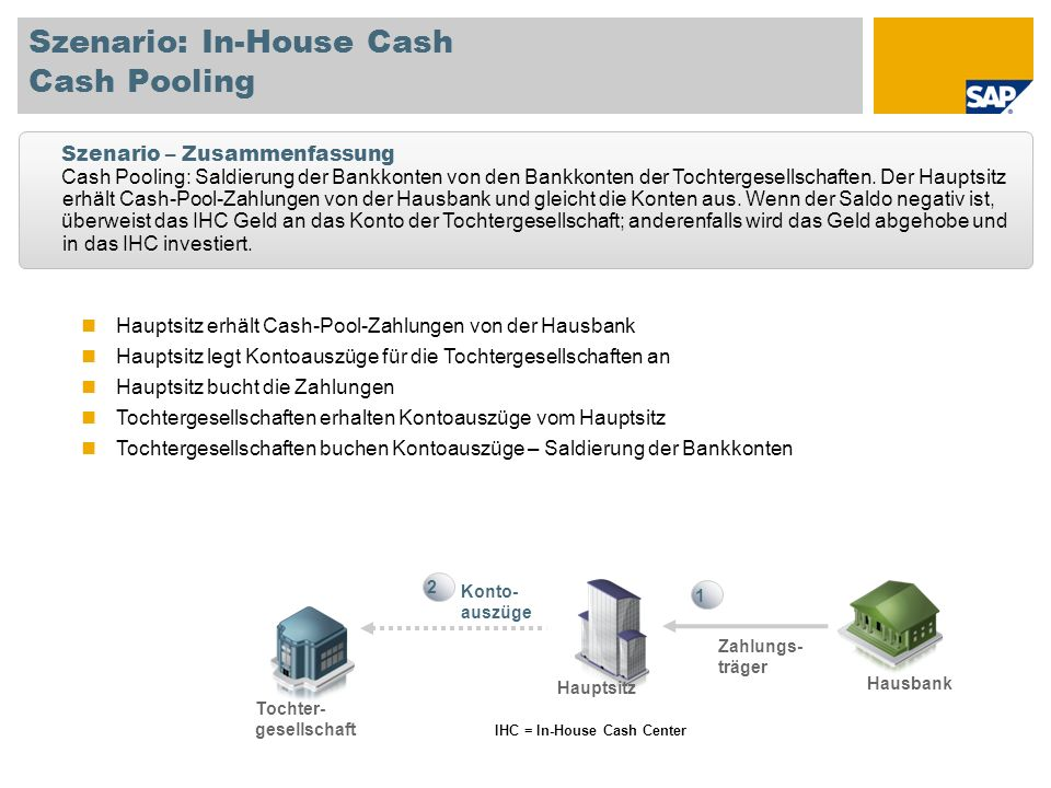 Szenario: In-House Cash Cash Pooling