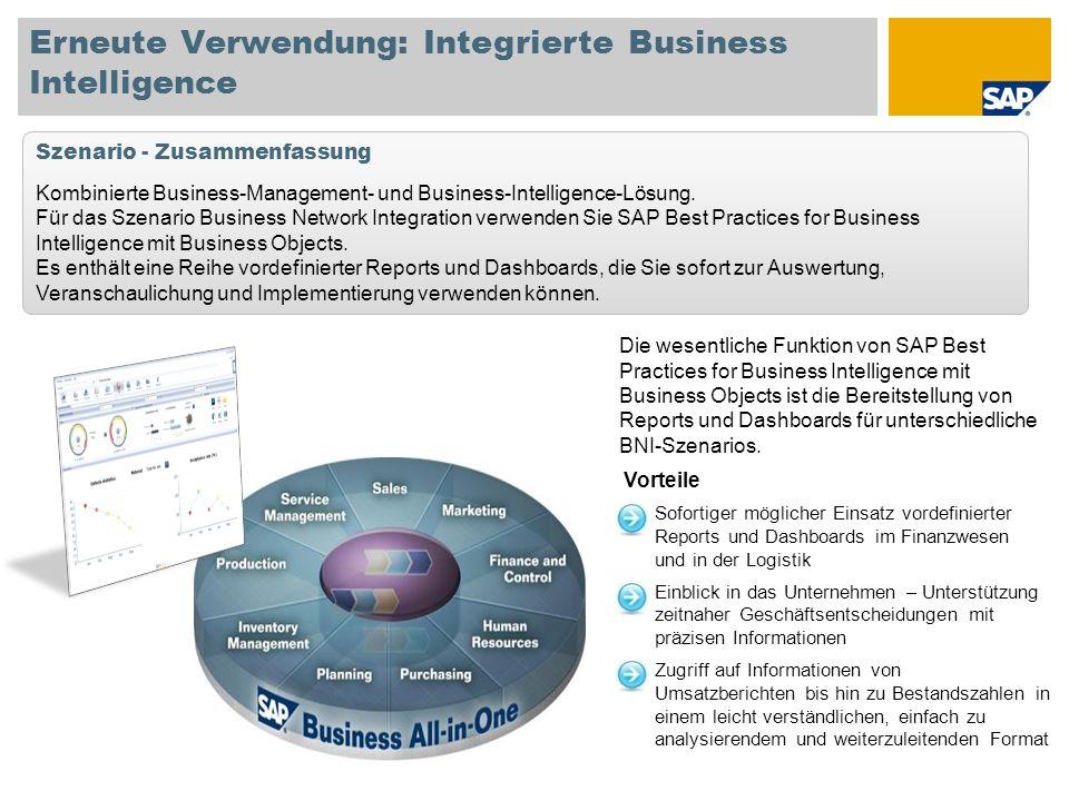 Erneute Verwendung: Integrierte Business Intelligence