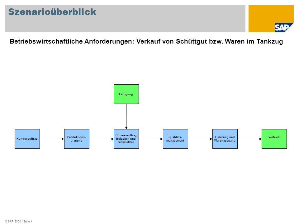 Szenarioüberblick Betriebswirtschaftliche Anforderungen: Verkauf von Schüttgut bzw. Waren im Tankzug.