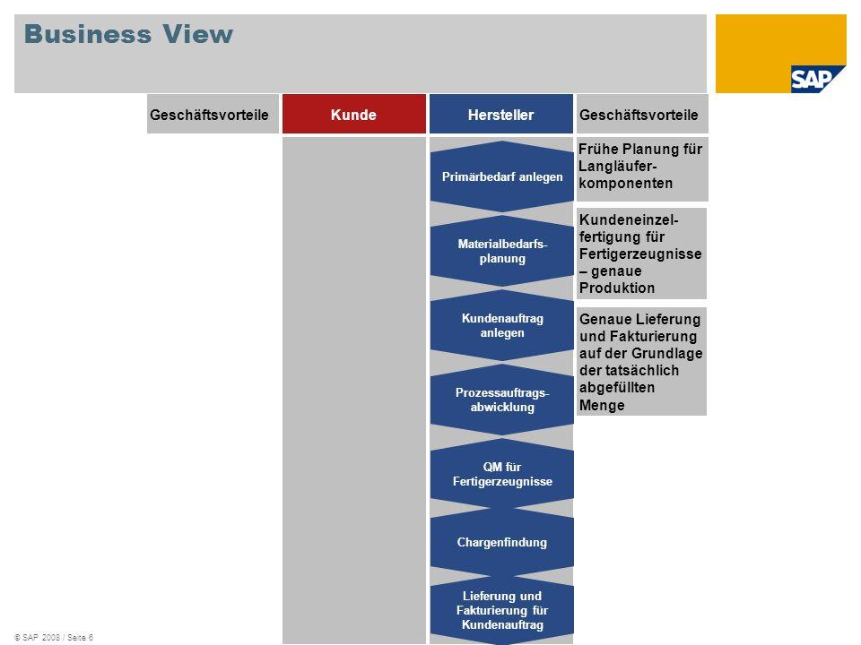 Business View Geschäftsvorteile Kunde Hersteller Geschäftsvorteile
