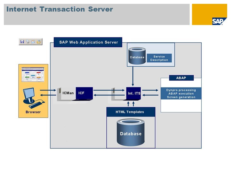 Internet Transaction Server