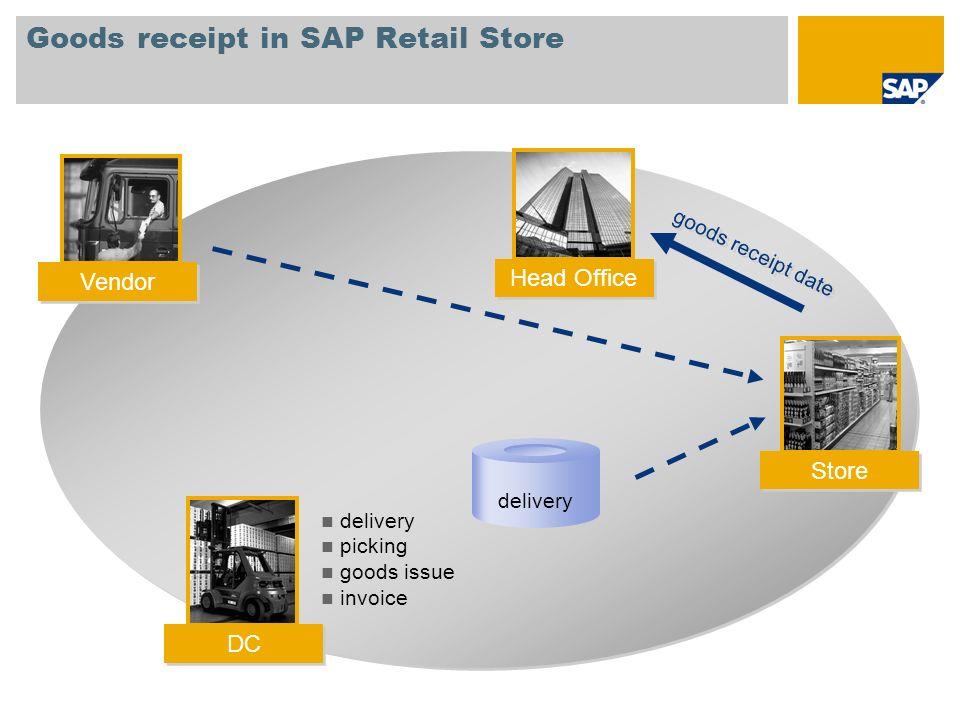 Goods receipt in SAP Retail Store