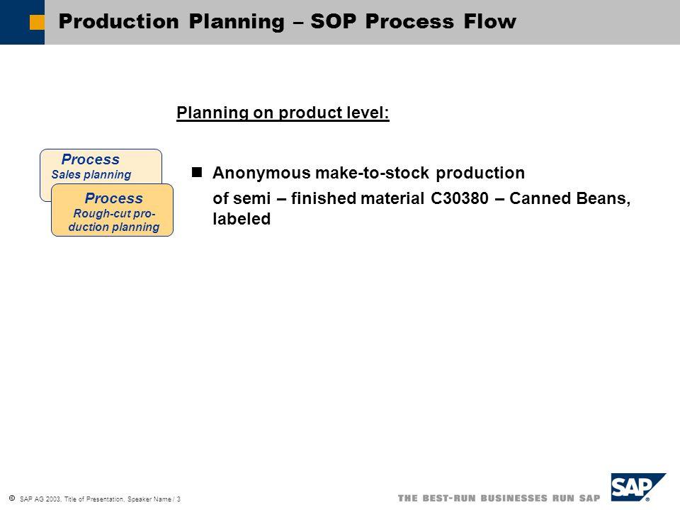 Production Planning – SOP Process Flow