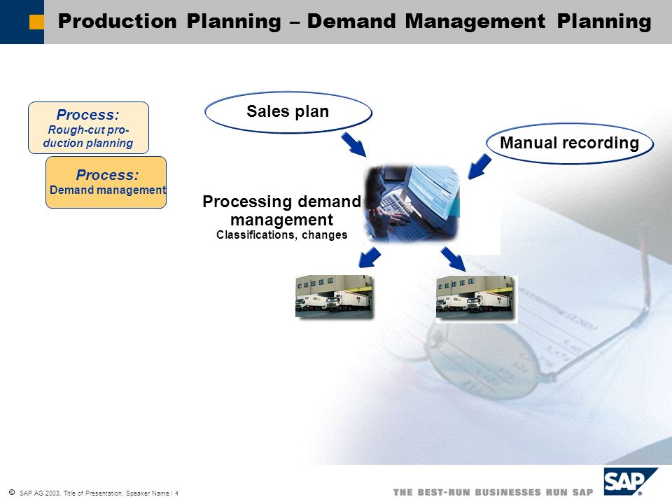 Production Planning – Demand Management Planning