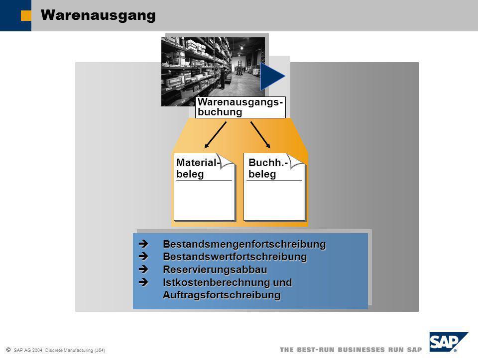 Warenausgang Warenausgangs- buchung Material- beleg Buchh.- beleg