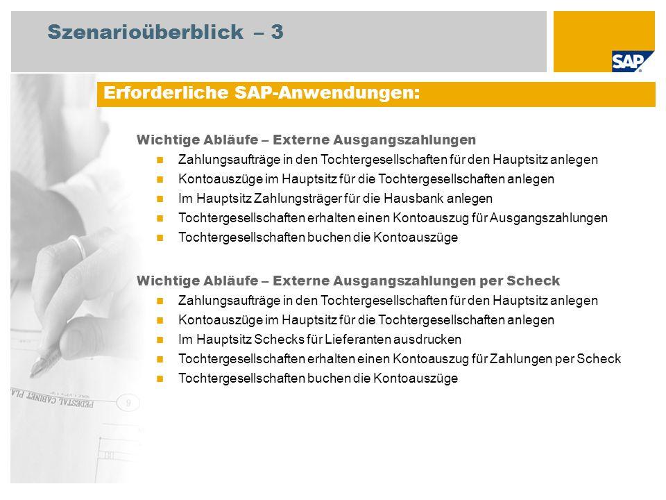 Szenarioüberblick – 3 Erforderliche SAP-Anwendungen: