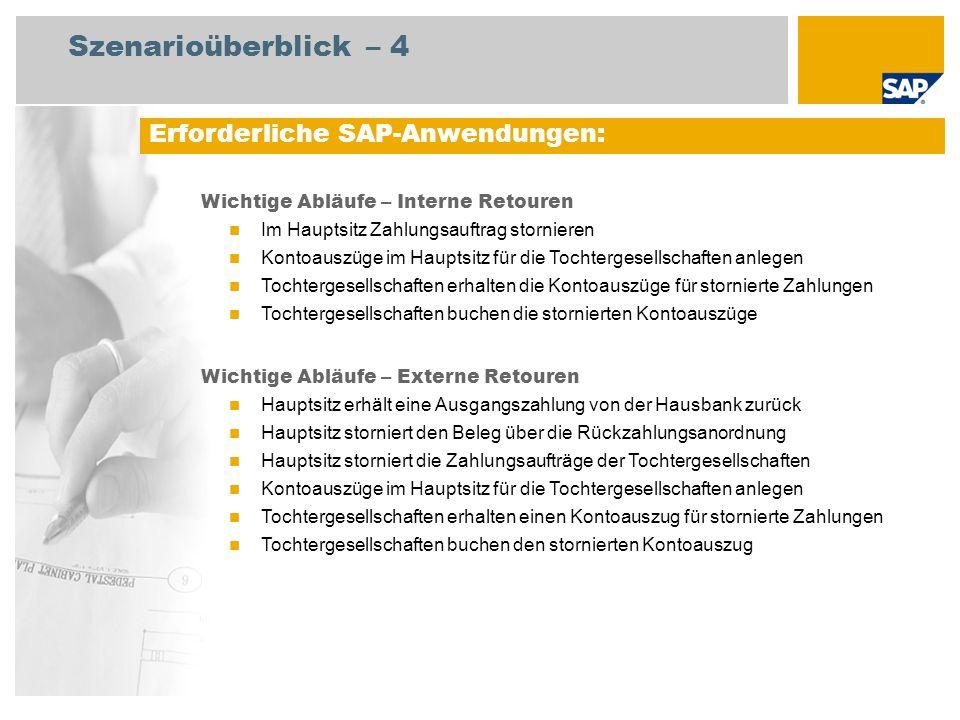 Szenarioüberblick – 4 Erforderliche SAP-Anwendungen: