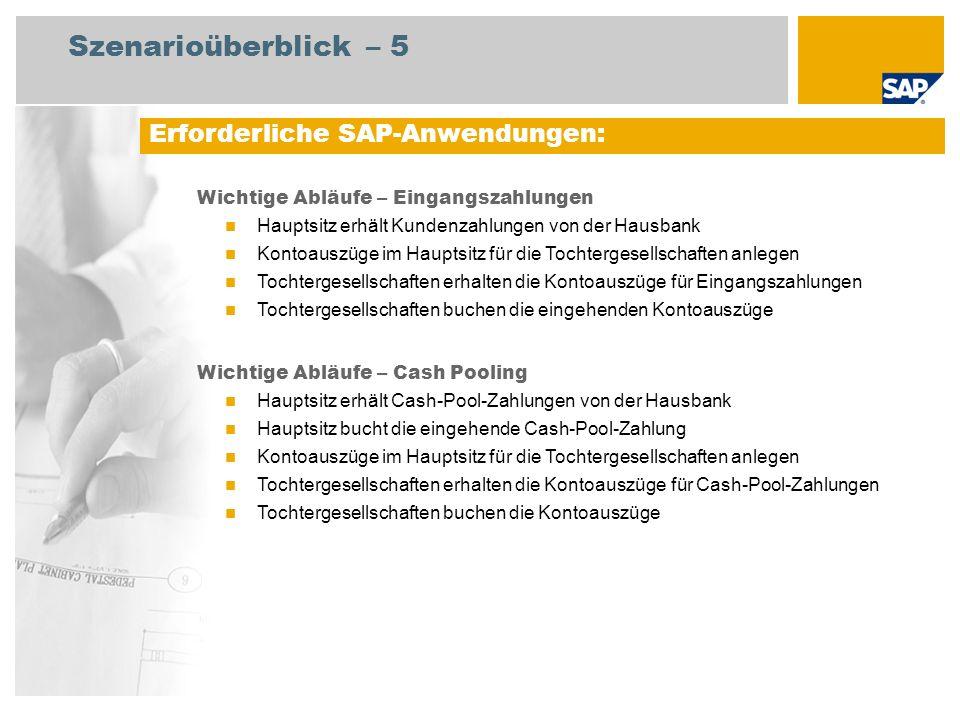 Szenarioüberblick – 5 Erforderliche SAP-Anwendungen: