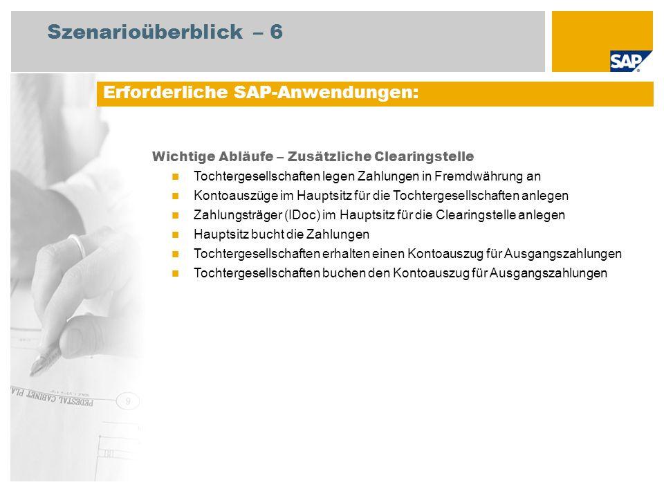 Szenarioüberblick – 6 Erforderliche SAP-Anwendungen: