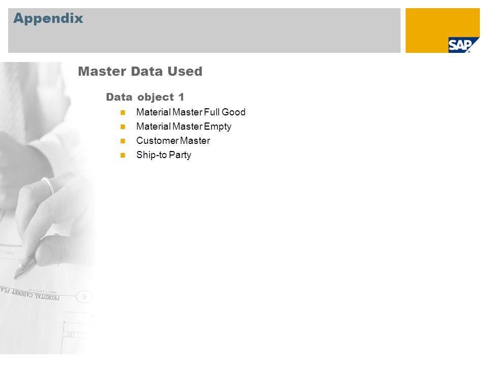 Appendix Master Data Used Data object 1 Material Master Full Good