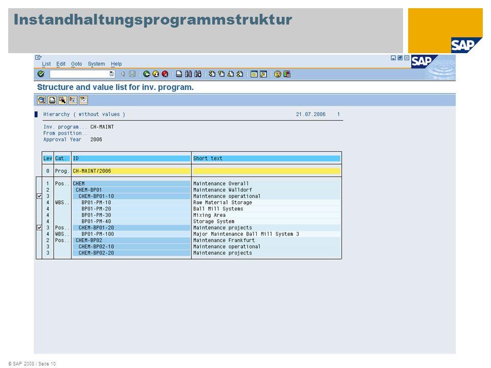 Instandhaltungsprogrammstruktur