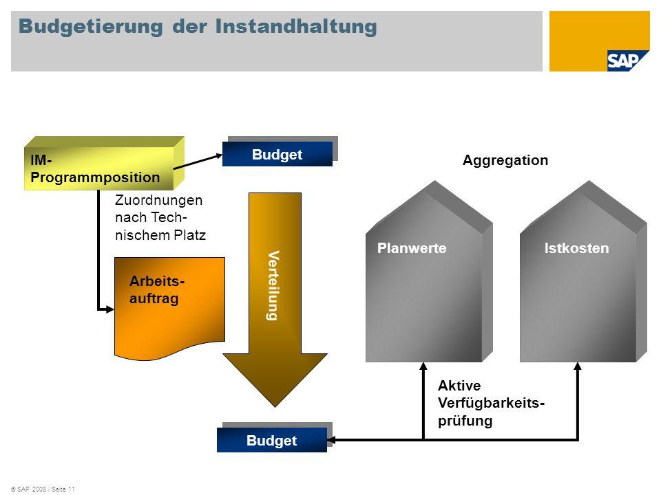 Budgetierung der Instandhaltung