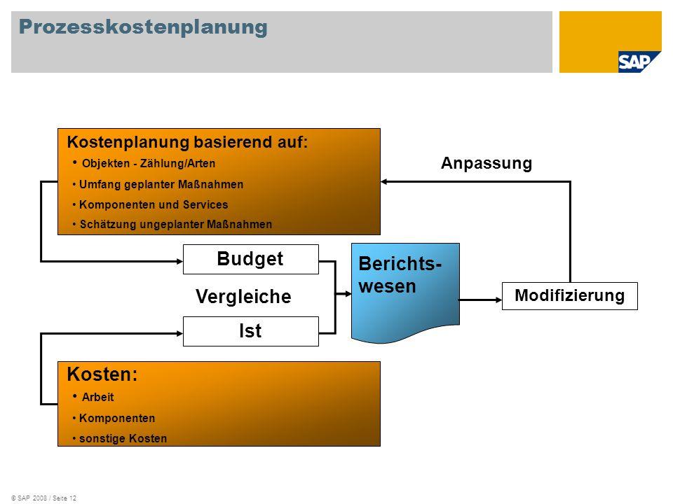 Prozesskostenplanung