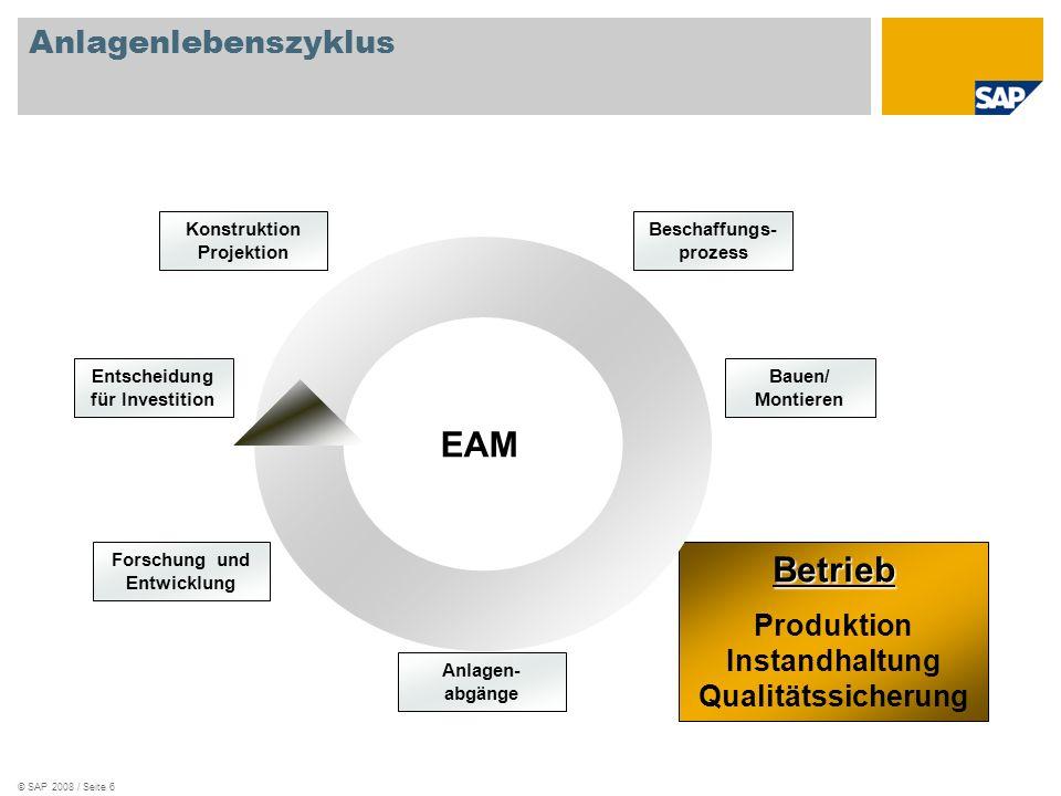 EAM Betrieb Anlagenlebenszyklus