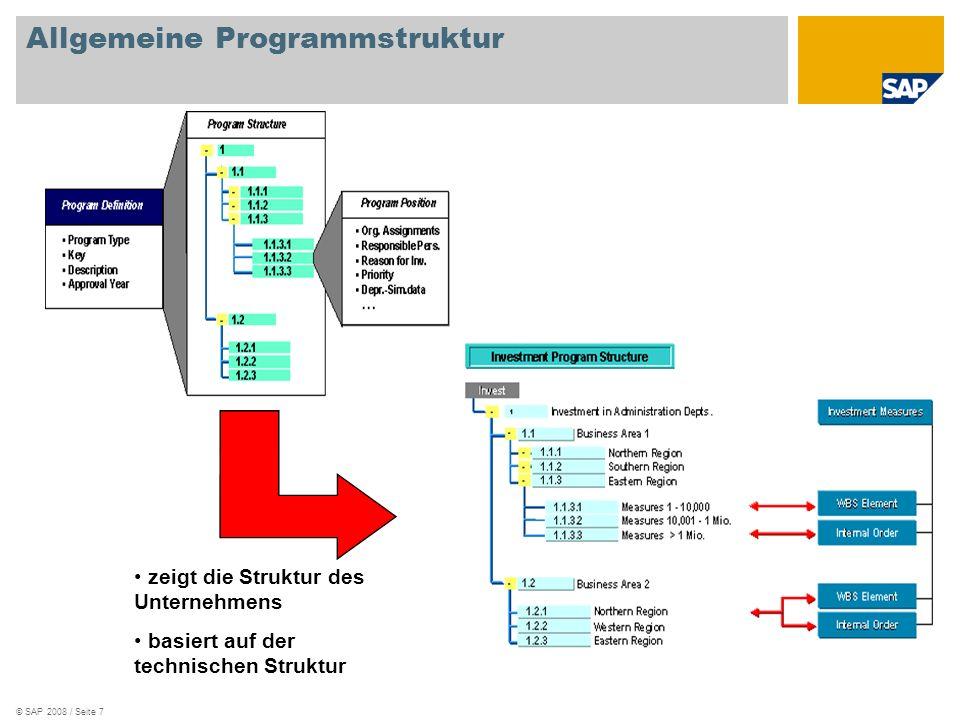 Allgemeine Programmstruktur
